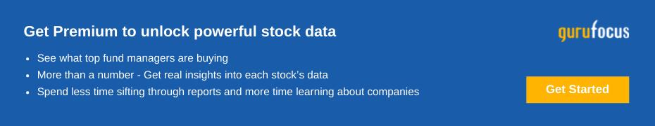 Get Premium to unlock powerful stock data