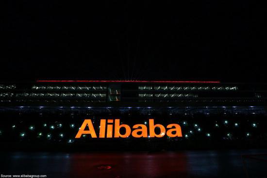 - Bullish On Alibaba At Current Levels